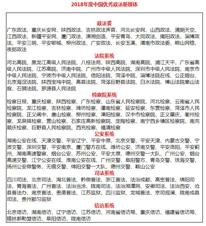 2018年度中国优秀政法新媒体-1.jpg