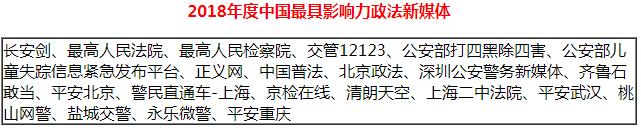 2018年度中国最具影响力政法新媒体-3.jpg