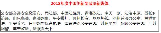 2018年度中国创新型政法新媒体-3.jpg