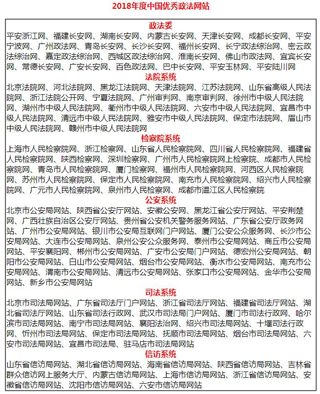 2018年度中国优秀政法网站-3.jpg