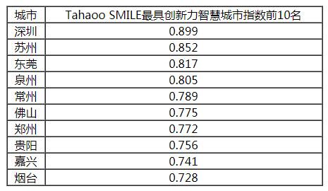 2018-2019年度中国最具创新力智慧城市.jpg