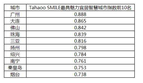2018-2019年度中国最具魅力宜居智慧城市.jpg