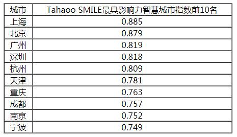 2018-2019年度中国最具影响力智慧城市.jpg